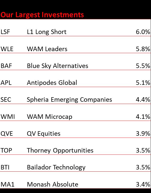 LIC market is attractive